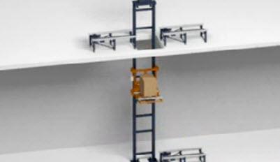 Elevación de palets entre diferentes alturas