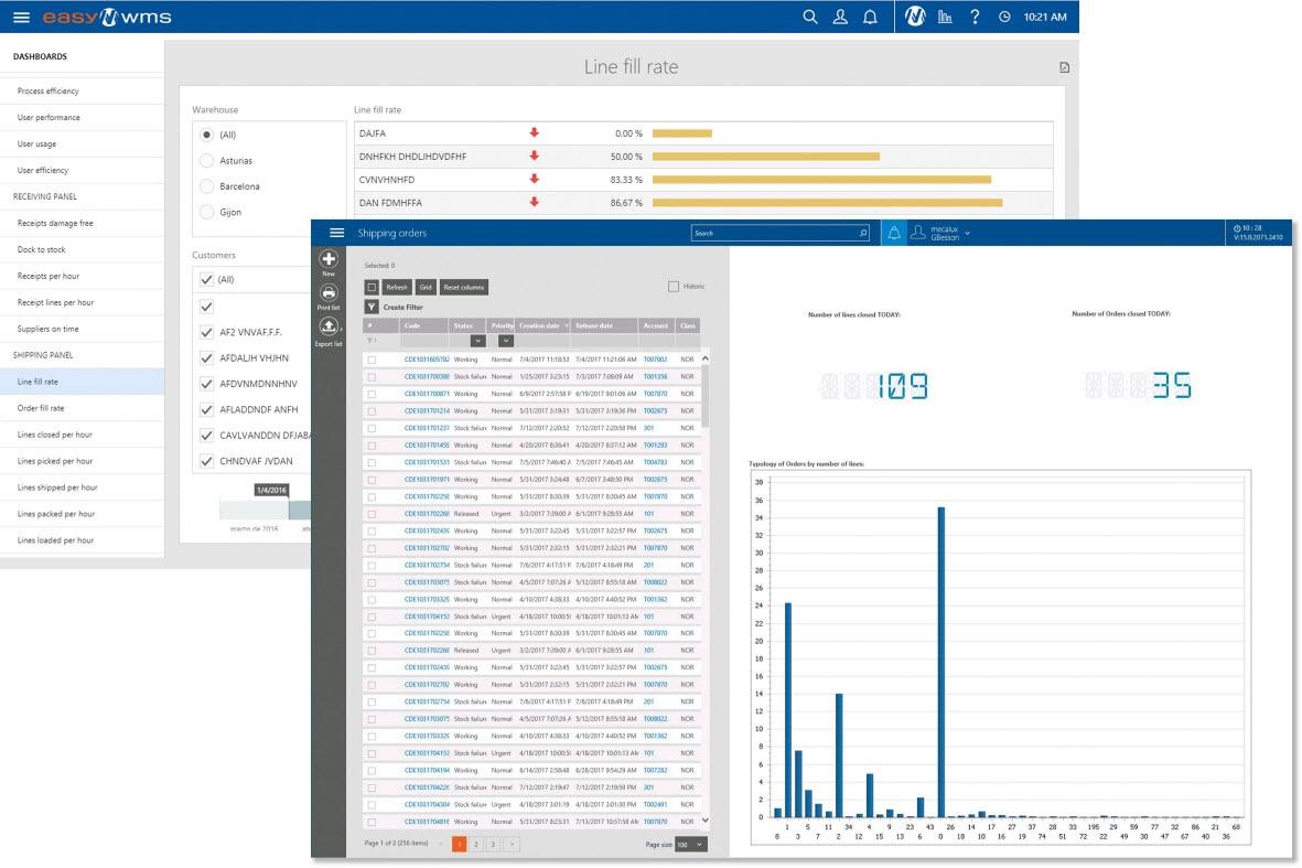 Salicru digitaliza su almacén de equipamientos instalando Easy WMS con el módulo Supply Chain Anlytics