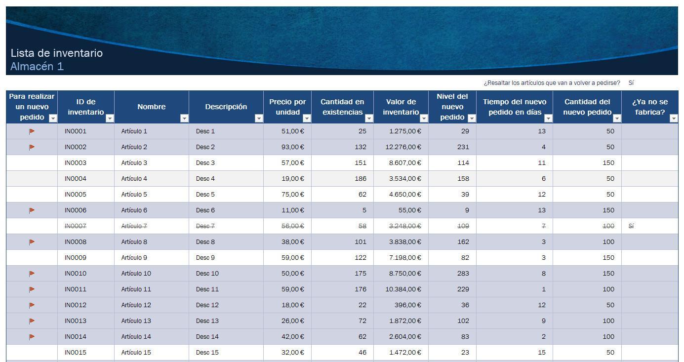 Ejemplo de plantilla para hacer inventarios en el almacén con Excel